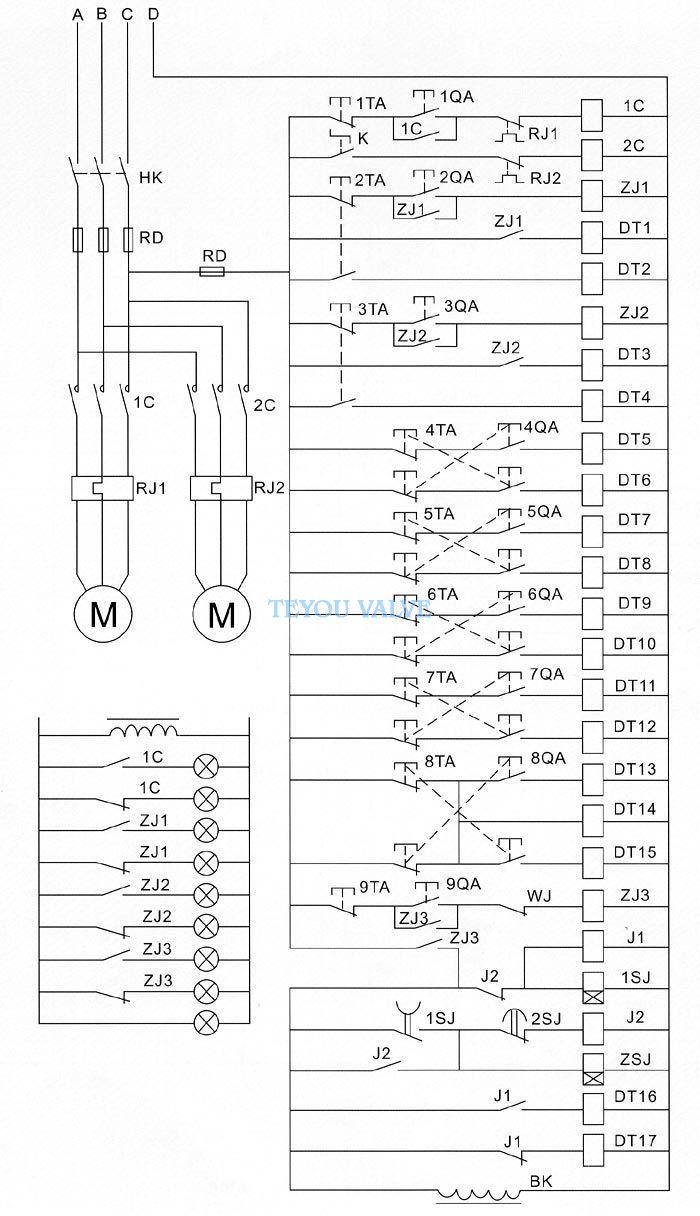 一、概述 JWZQ型阀门液压测试台是我公司在积累多年生产阀门检测设备技术的基础上按照国家GB/T1 3927 — 92《通用阀门压力试验》和ZBJl6006-90《阀门的试验与检测》的标准规范要求,自行设计改进新一代JWZ型液压阀门测试台。 本机集机电、液压、试压、液体介质贮存循环使用于一体,具有功能完善、性能稳定、自动化程度高等特点。广泛用于公称通径DNl 5-1000mm的直通式法兰及螺纹连接各类高、中、低压阀门的强度、密封和泄漏量等各项性能测试。测试介质:水、气、油。最高密封试验压力 3
